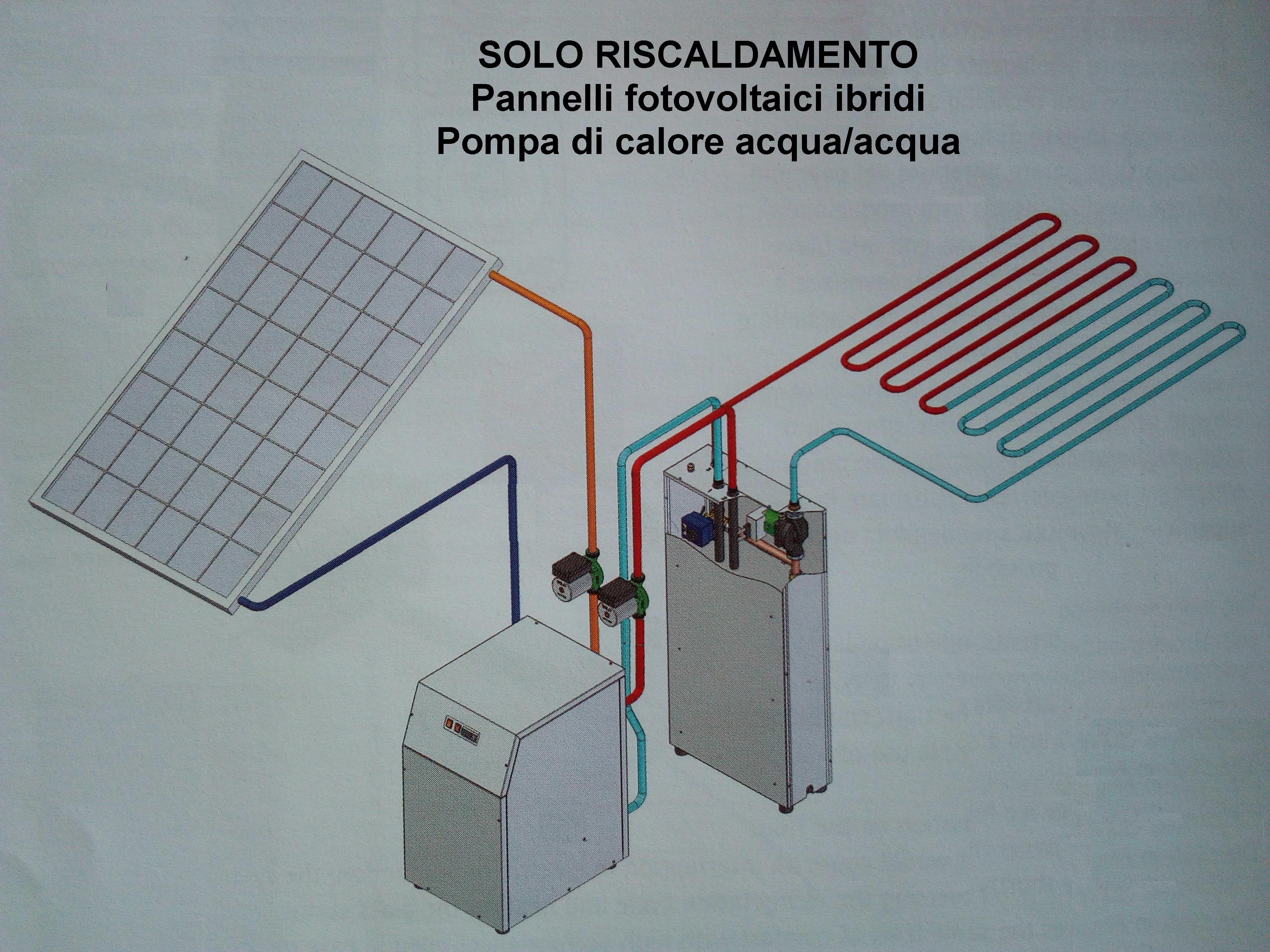 Kit solare illuminazione led w v per interni fotovoltaico